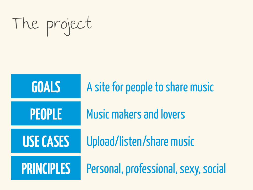 GOALS PEOPLE USE CASES PRINCIPLES A site for pe...