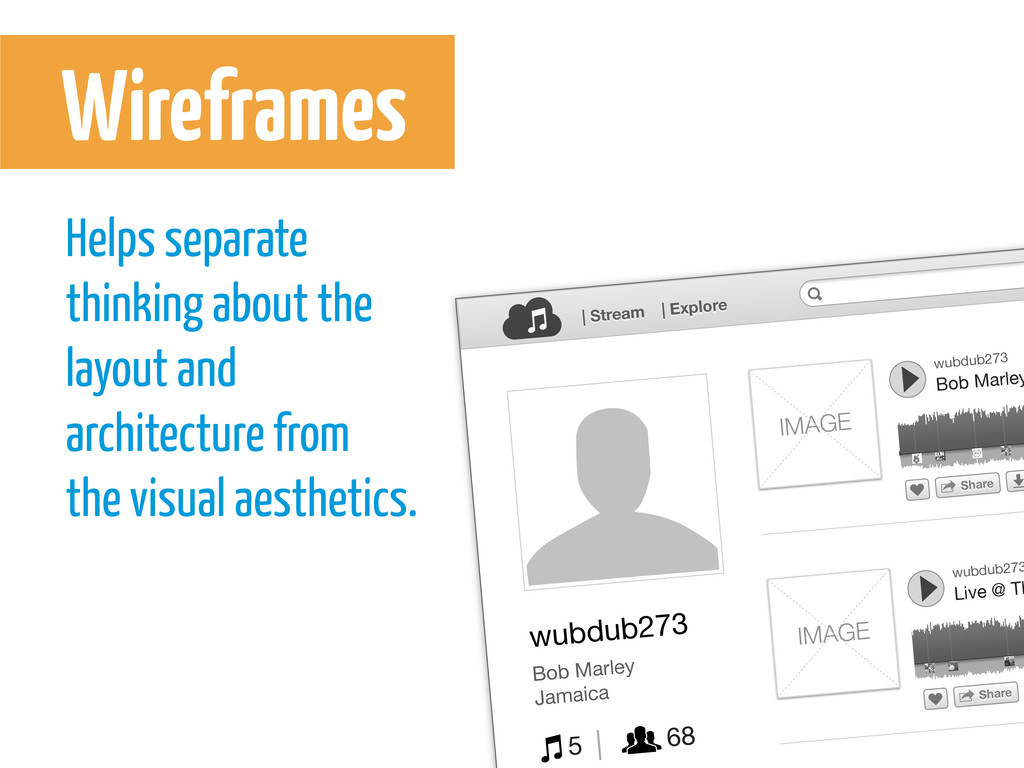 Wireframes Helps separate thinking about the la...