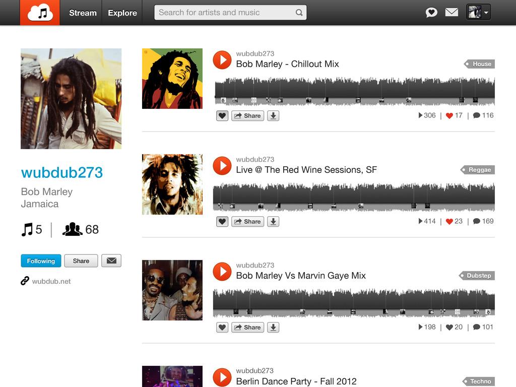wubdub273 Bob Marley Jamaica 5   68 Following S...