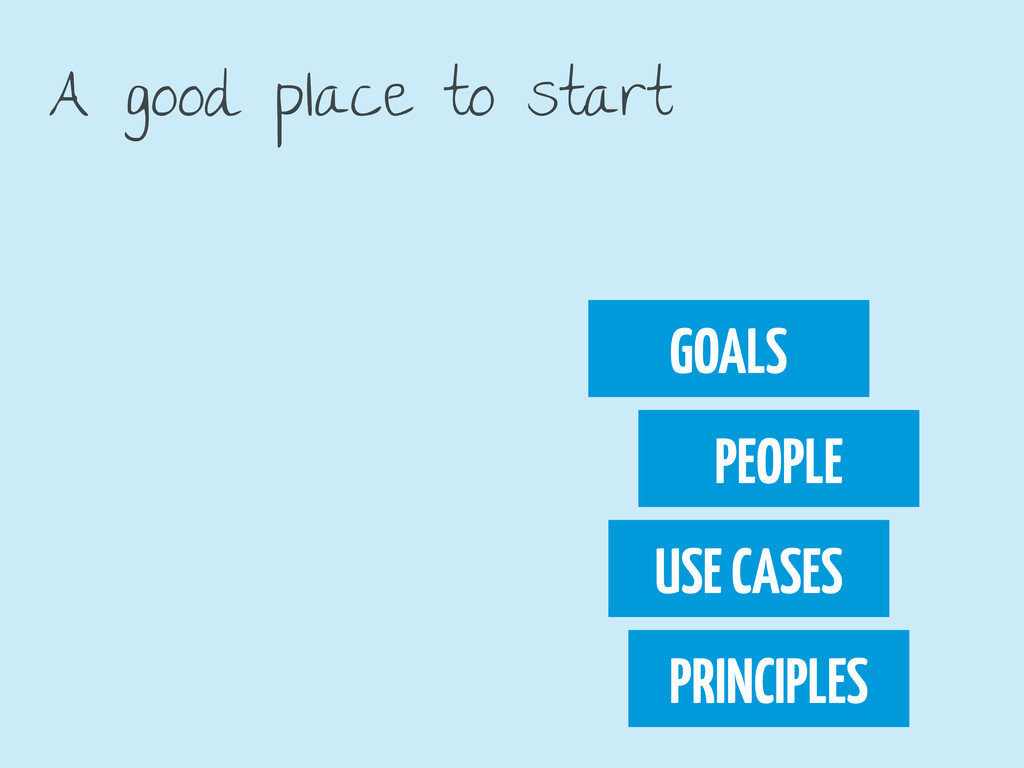 GOALS PEOPLE USE CASES PRINCIPLES A good place ...