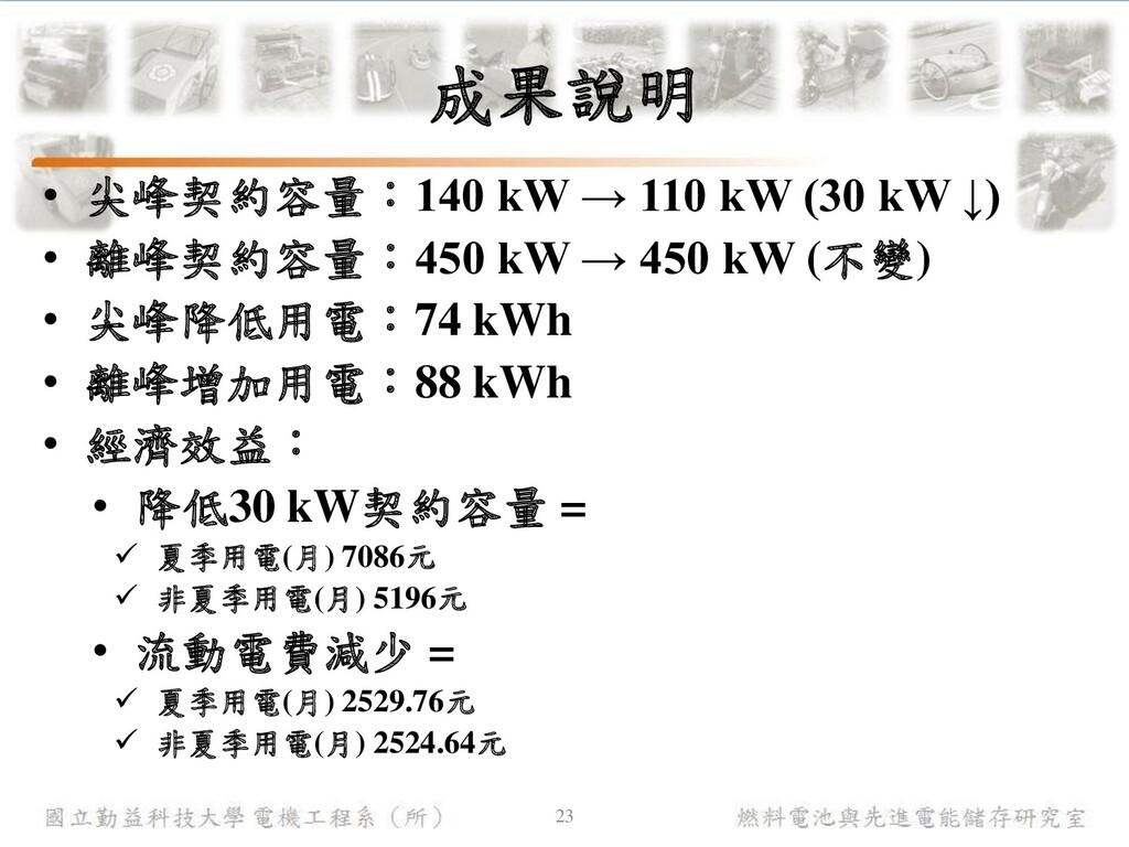燃料電池與先進電能儲存研究室 國立勤益科技大學 電機工程系(所) 成果說明 • 尖峰契約容量:...