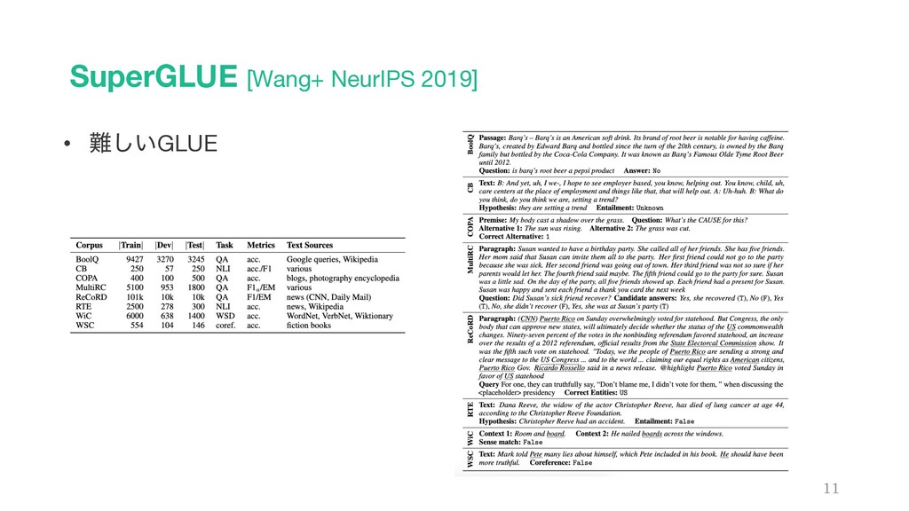 SuperGLUE [Wang+ NeurIPS 2019] 11 • ೉͍͠GLUE