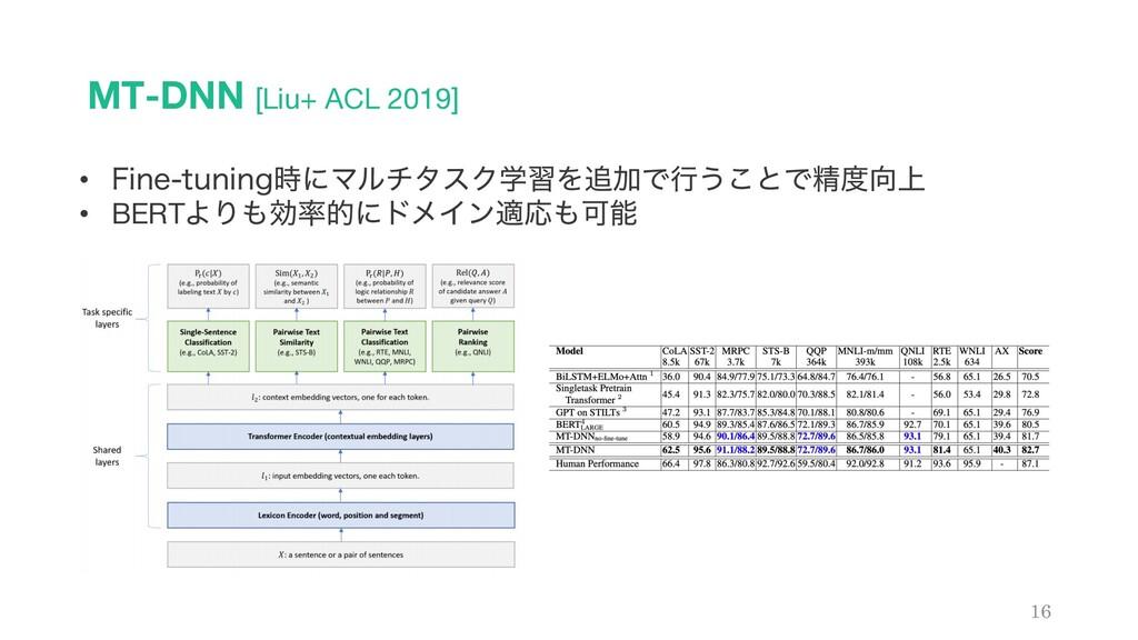 MT-DNN [Liu+ ACL 2019] 16 • 'JOFUVOJOHʹϚϧνλεΫ...