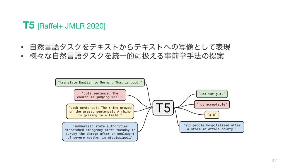 T5 [Raffel+ JMLR 2020] 27 • ࣗવݴޠλεΫΛςΩετ͔ΒςΩετͷ...