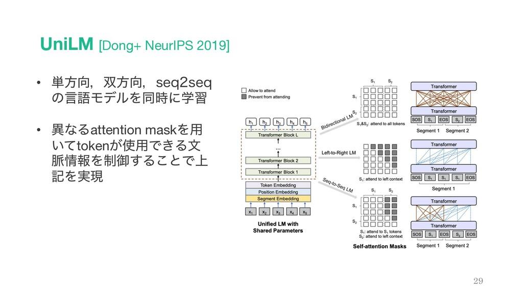 UniLM [Dong+ NeurIPS 2019] 29 • ୯ํɼํɼTFRTFR...