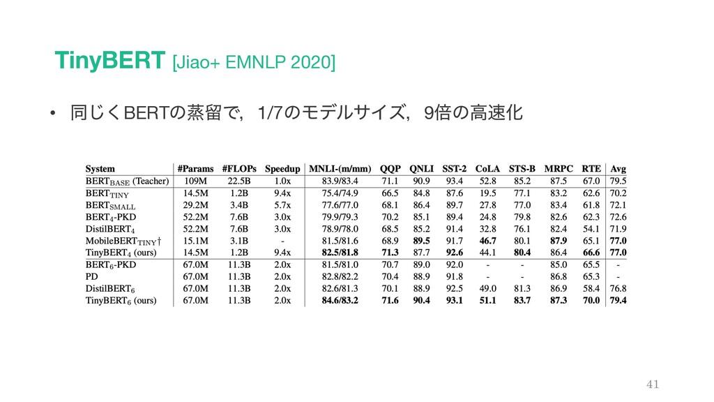 TinyBERT [Jiao+ EMNLP 2020] 41 • ಉ͘͡BERTͷৠཹͰɼ1/...