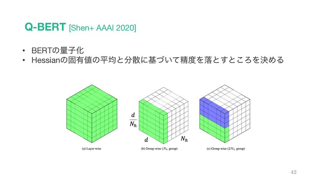 Q-BERT [Shen+ AAAI 2020] 42 • BERTͷྔࢠԽ • Hessia...
