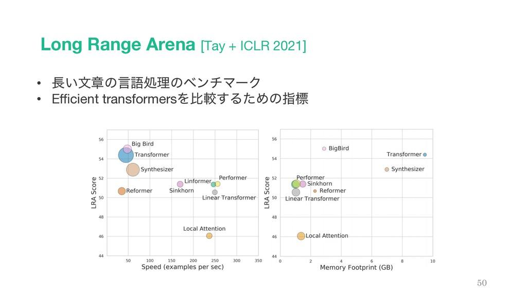 Long Range Arena [Tay + ICLR 2021] 50 • ͍จষͷݴޠ...