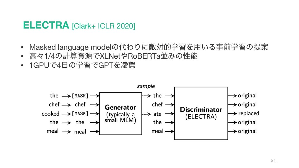 ELECTRA [Clark+ ICLR 2020] 51 • Masked language...