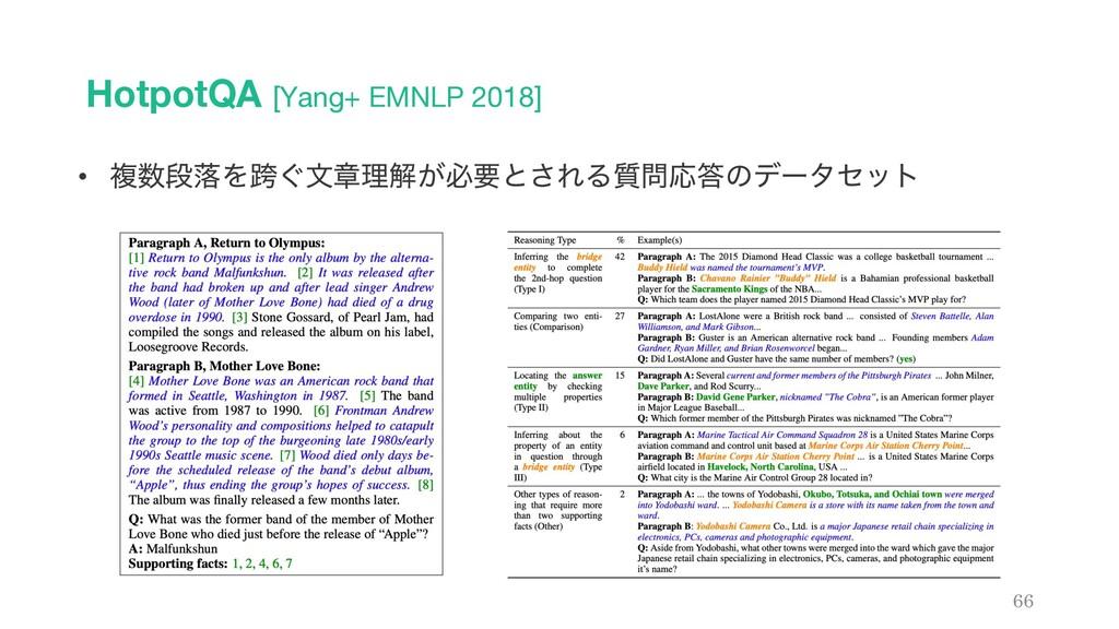 HotpotQA [Yang+ EMNLP 2018] 66 • ෳஈམΛލ͙จষཧղ͕ඞཁ...