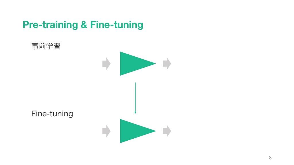 Pre-training & Fine-tuning 8 લֶश 'JOFUVOJOH