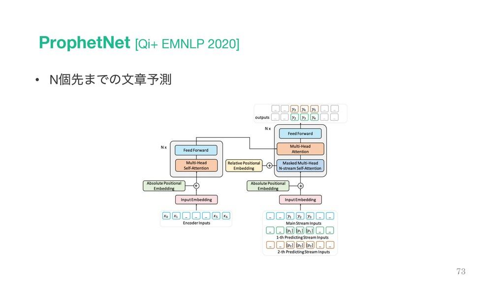ProphetNet [Qi+ EMNLP 2020] 73 • Nݸઌ·Ͱͷจষ༧ଌ