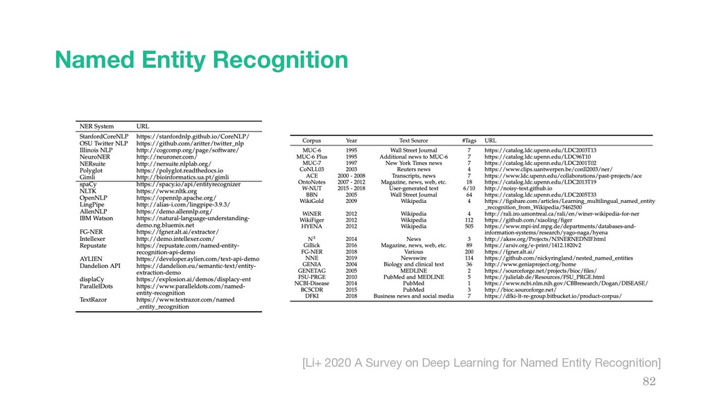 Named Entity Recognition 82 [Li+ 2020 A Survey ...
