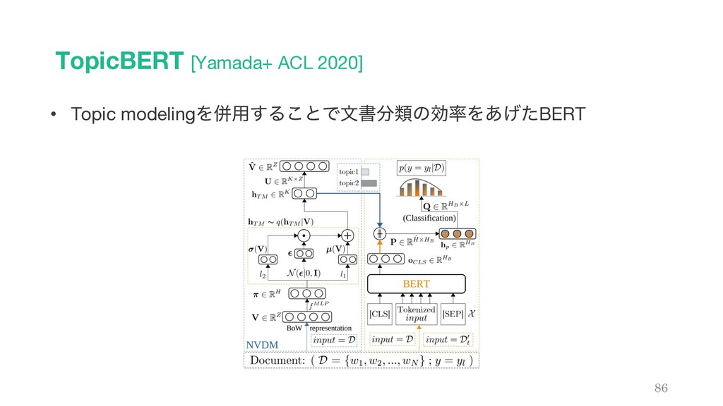 TopicBERT [Yamada+ ACL 2020] 86 • Topic modelin...