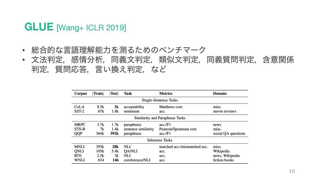 GLUE [Wang+ ICLR 2019] 10 • ૯߹తͳݴޠཧղྗΛଌΔͨΊͷϕϯν...