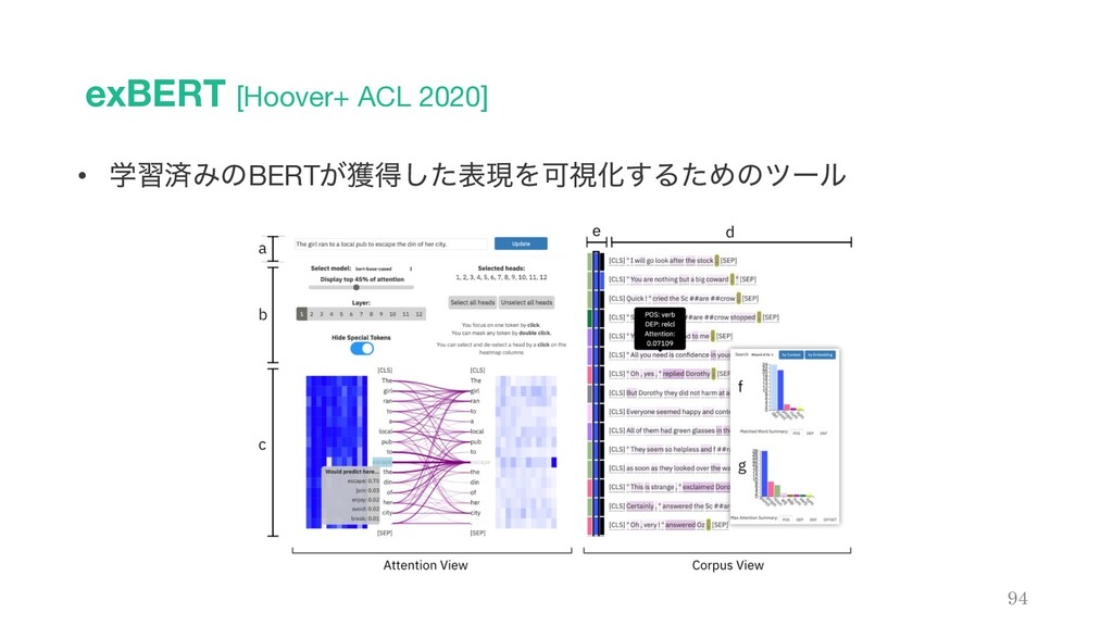 exBERT [Hoover+ ACL 2020] 94 • ֶशࡁΈͷBERT͕֫ಘͨ͠දݱ...