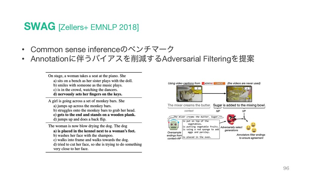 SWAG [Zellers+ EMNLP 2018] 96 • Common sense in...