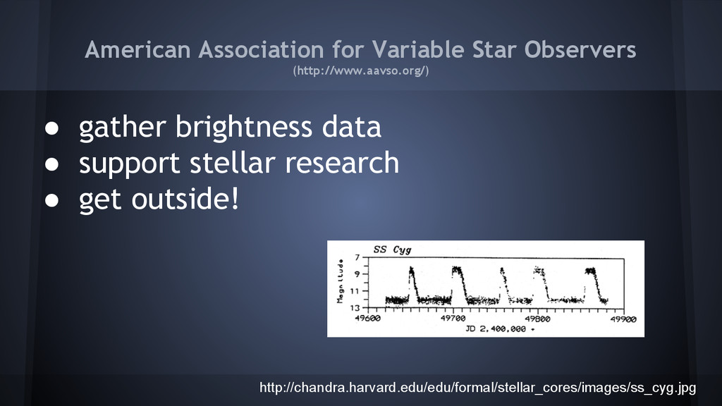 American Association for Variable Star Observer...