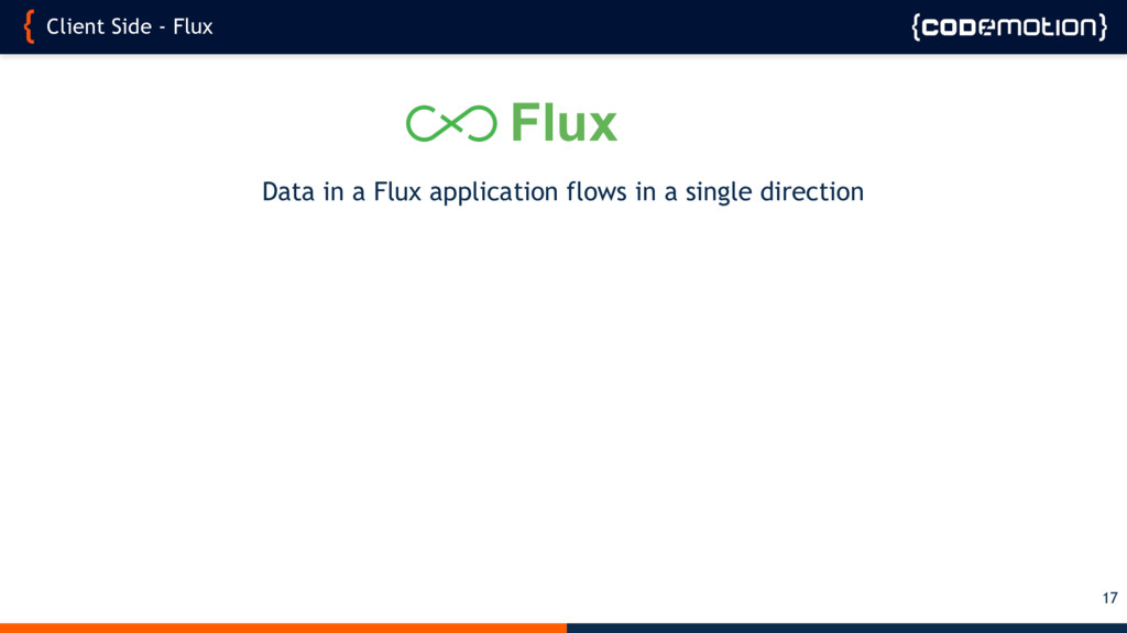 Flux Data in a Flux application flows in a sing...