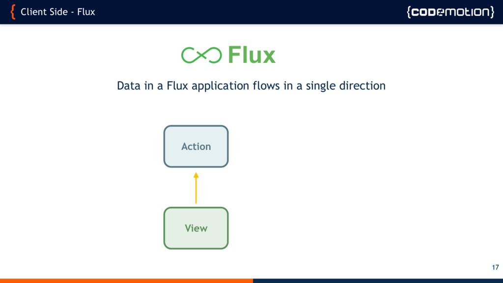 Flux Data in a Flux application flows in a sing...