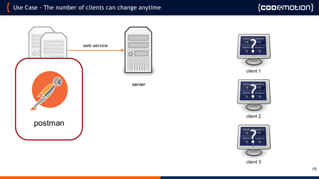 Use Case - The number of clients can change any...