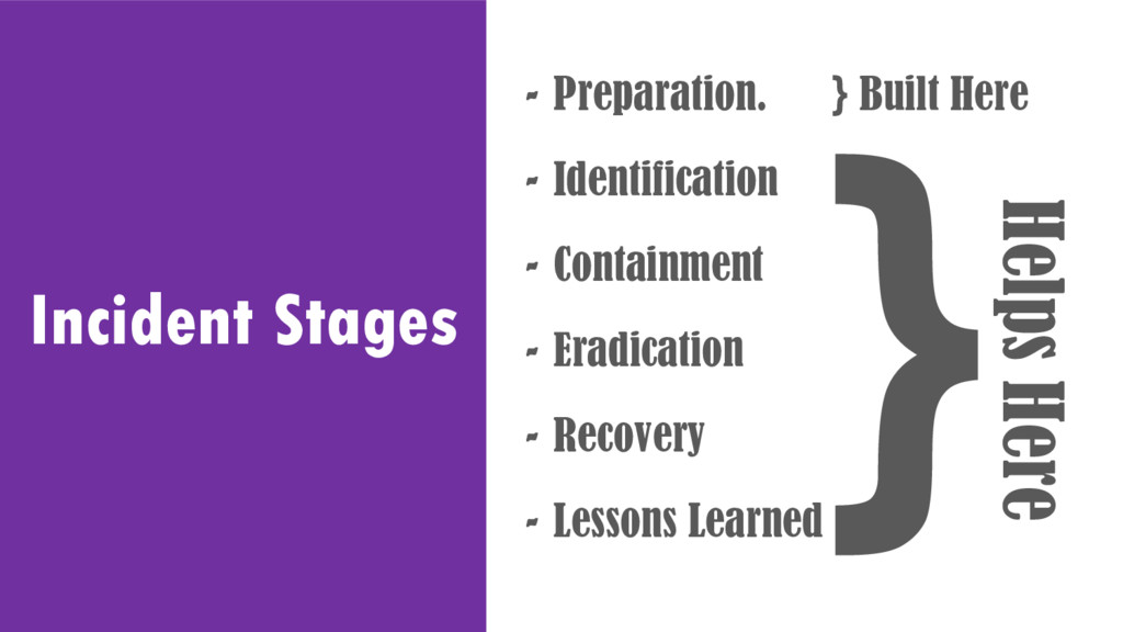 Incident Stages - Preparation. } Built Here - I...