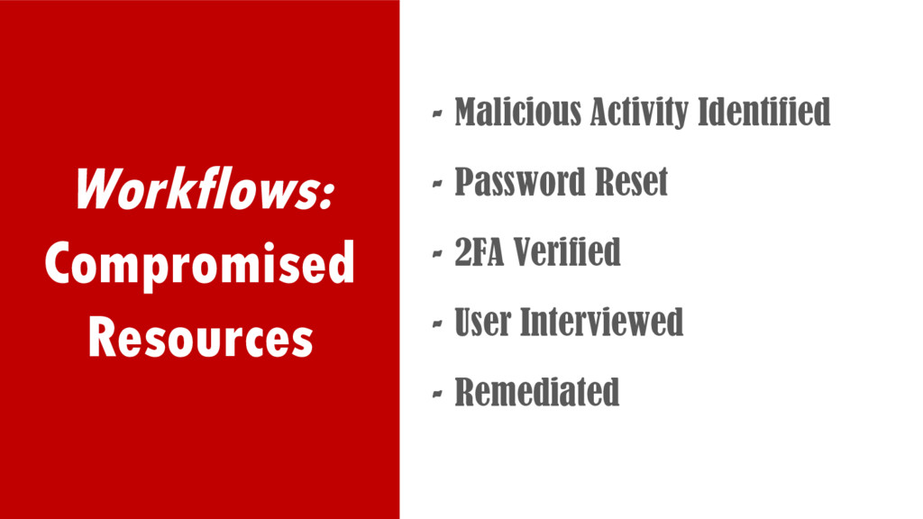 Workflows: Compromised Resources - Malicious Ac...
