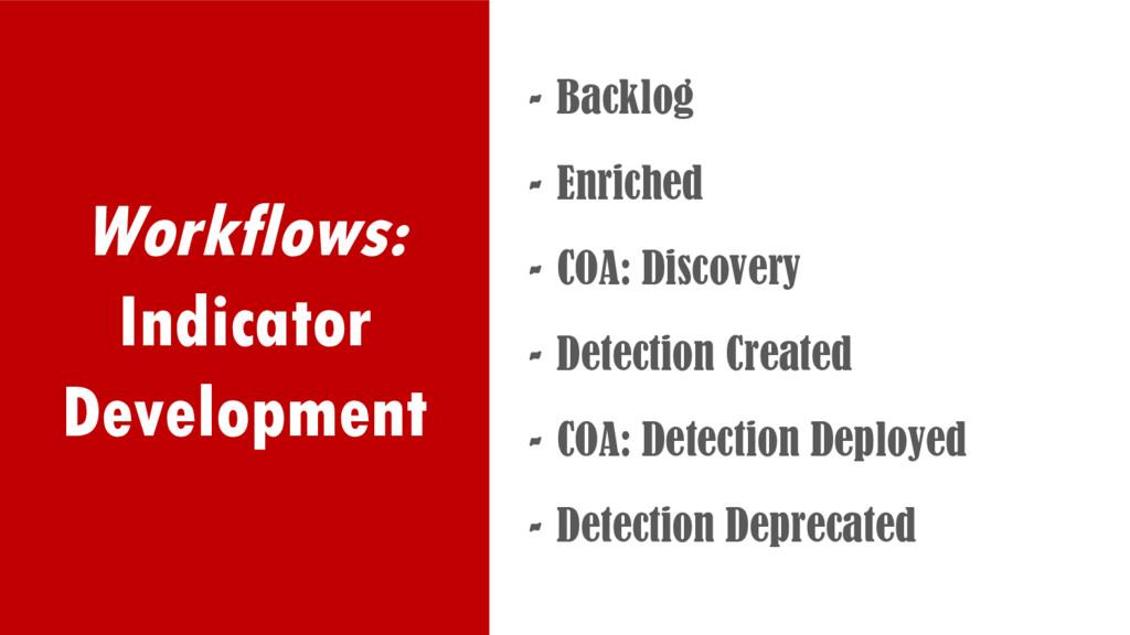 Workflows: Indicator Development - Backlog - En...