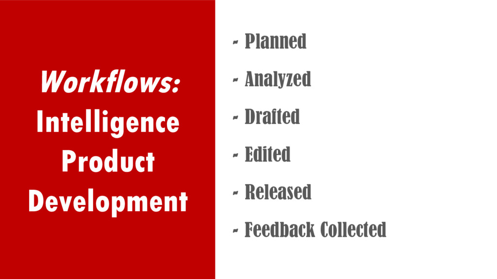 Workflows: Intelligence Product Development - P...