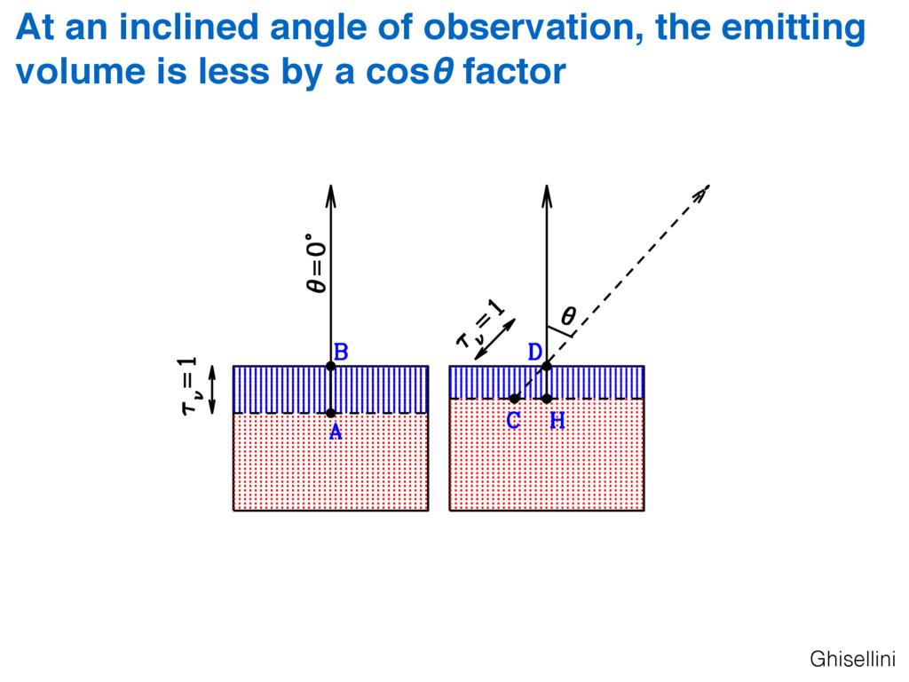 8 1 Some Fundamental Definitions Fig. 1.4 A laye...