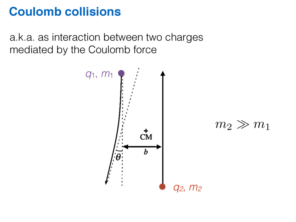 Coulomb collisions a.k.a. as interaction betwee...