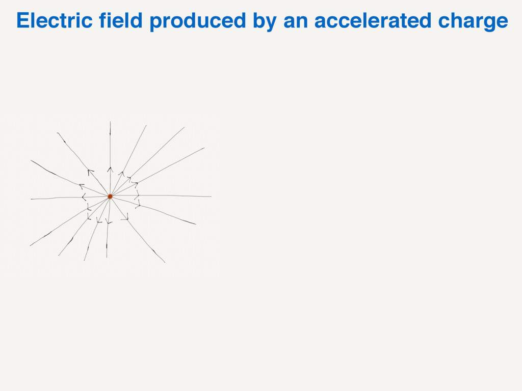 Electric field produced by an accelerated charge