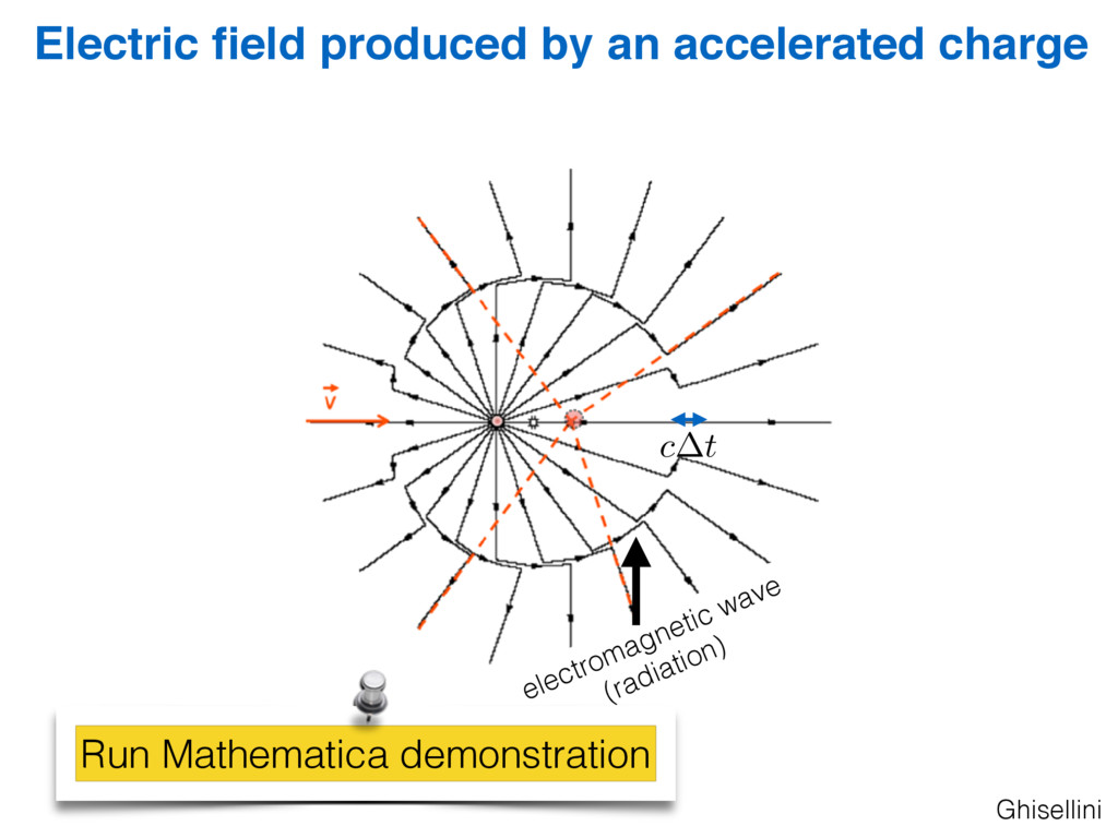 1.13 The Electric Field of a Moving Charge 19 F...