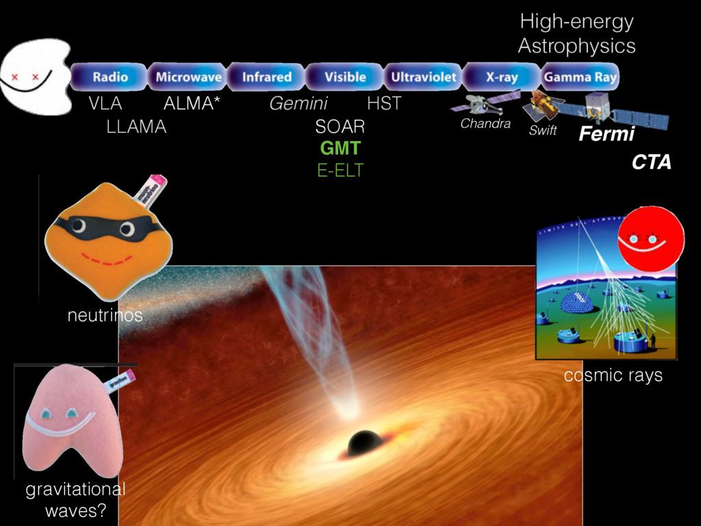 cosmic rays Fermi High-energy Astrophysics Gemi...