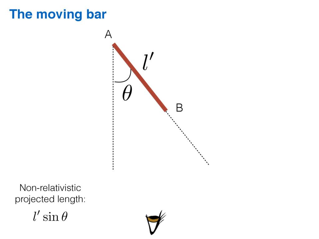 The moving bar A B Non-relativistic projected l...