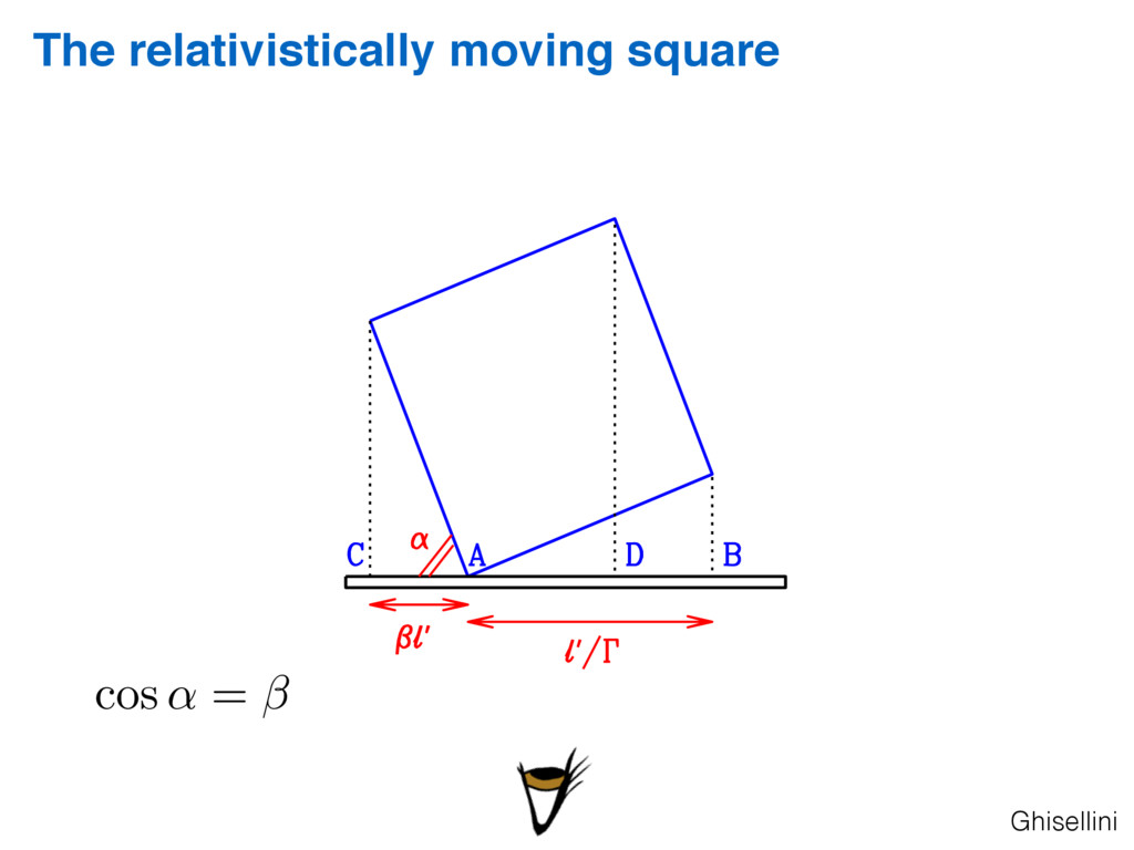 The relativistically moving square 3 Beaming or...