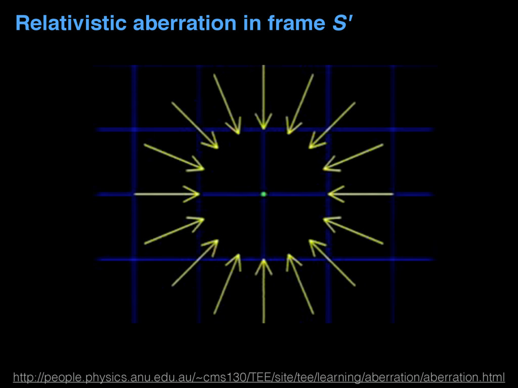 http://people.physics.anu.edu.au/~cms130/TEE/si...