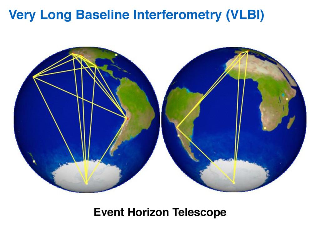 Event Horizon Telescope Very Long Baseline Inte...