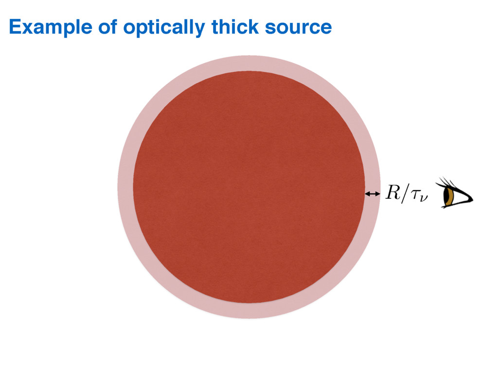 Example of optically thick source R/⌧⌫