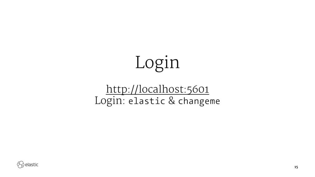Login http://localhost:5601 Login: elastic & ch...