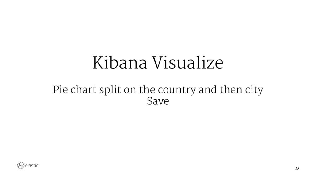 Kibana Visualize Pie chart split on the country...