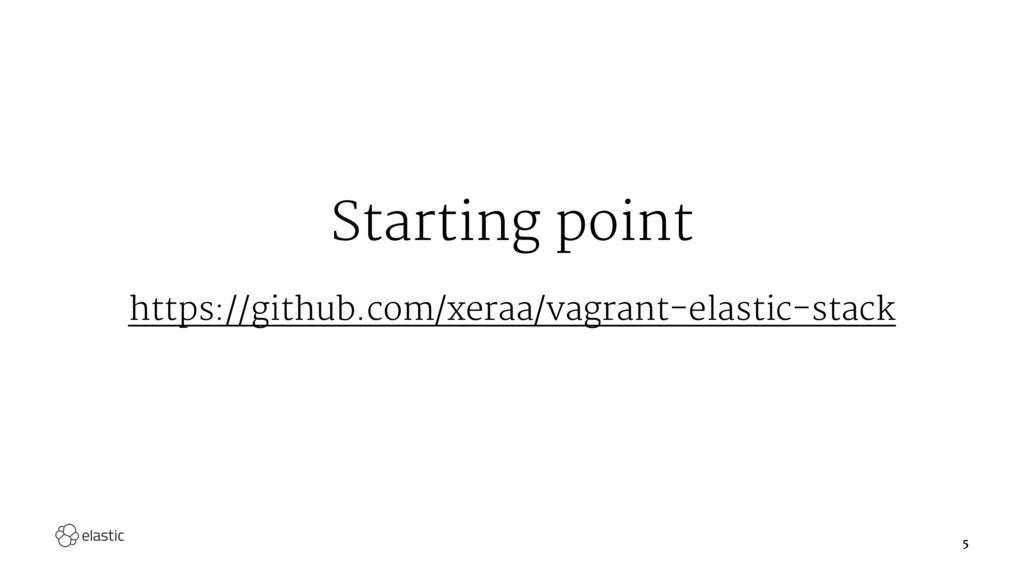 Starting point https://github.com/xeraa/vagrant...