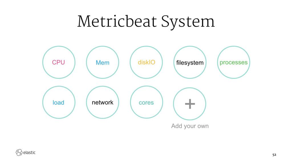 Metricbeat System 52