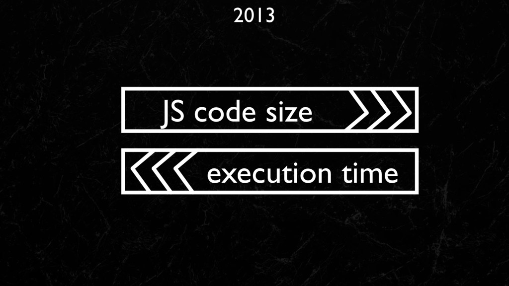 2013 JS code size execution time