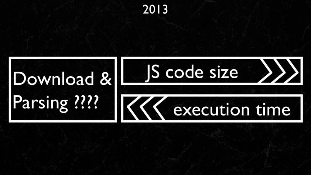 2013 JS code size execution time Download & Par...
