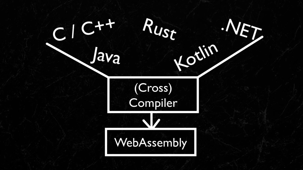(Cross) Compiler WebAssembly