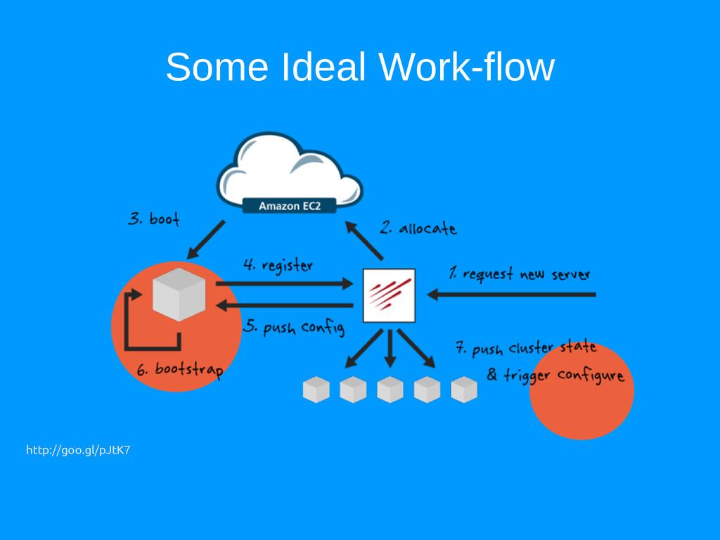 Some Ideal Work-flow http://goo.gl/pJtK7