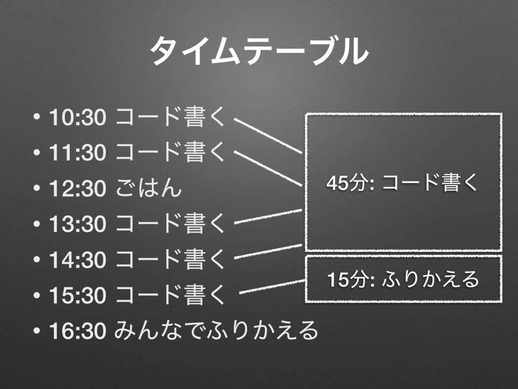 λΠϜςʔϒϧ • 10:30 ίʔυॻ͘ • 11:30 ίʔυॻ͘ • 12:30 ͝Μ...