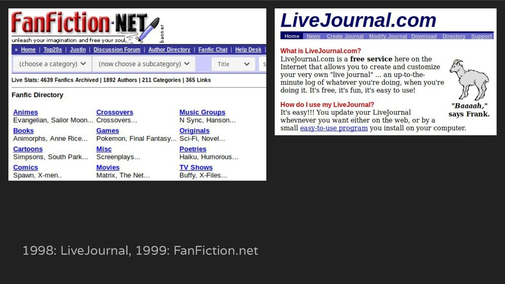 1998: LiveJournal, 1999: FanFiction.net