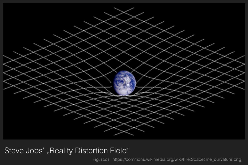 "Steve Jobs' ""Reality Distortion Field"" Fig. (cc..."